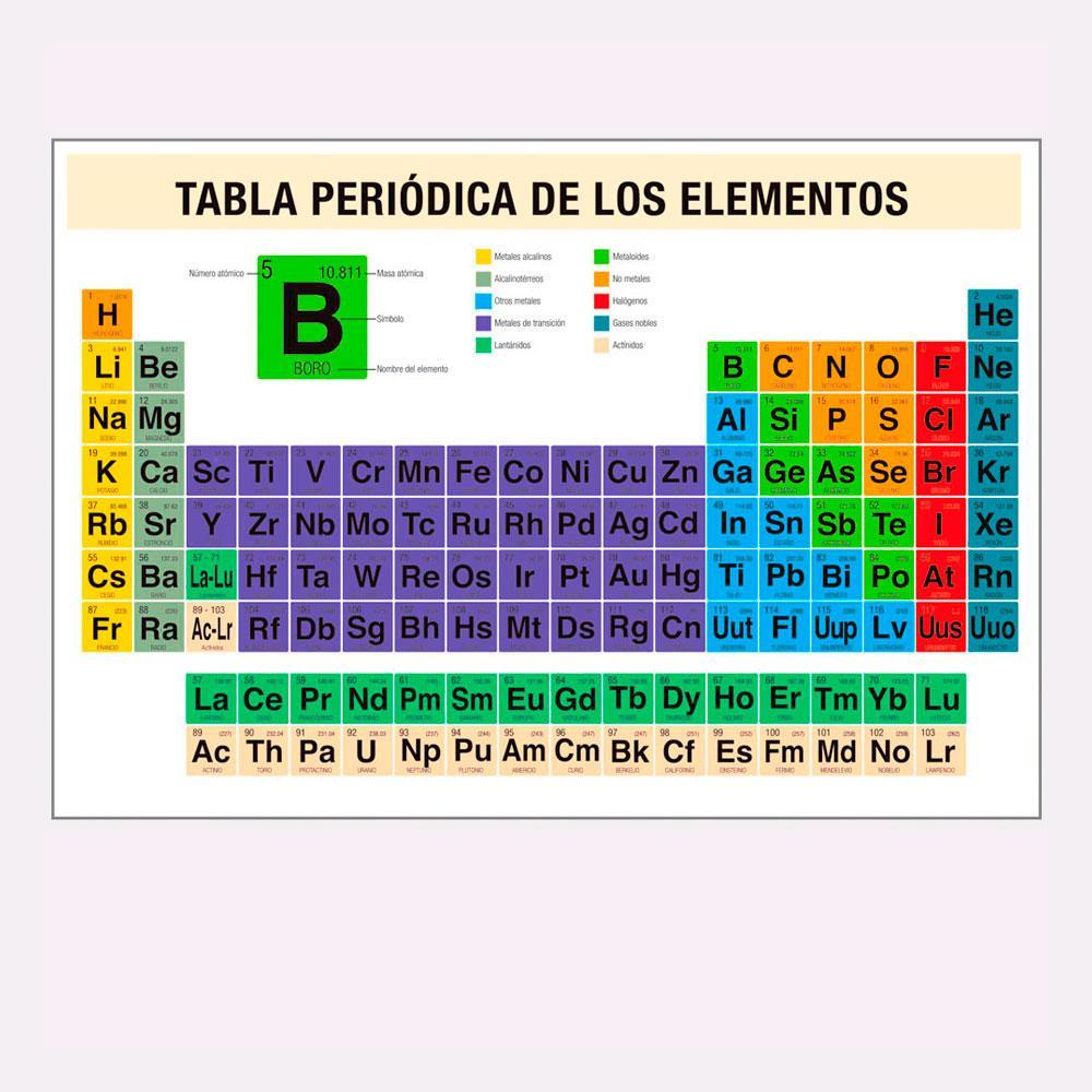 Sutiescolar tabla periodica de los elementos mosaico 43848 urtaz Images